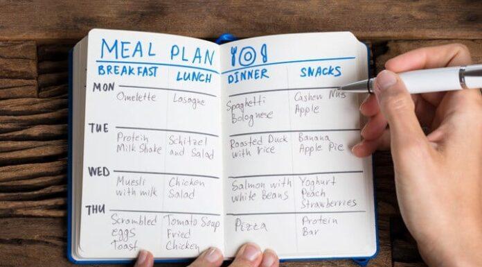 ¿Qué Dieta, Menú Dietético o Plato para Adelgazar?